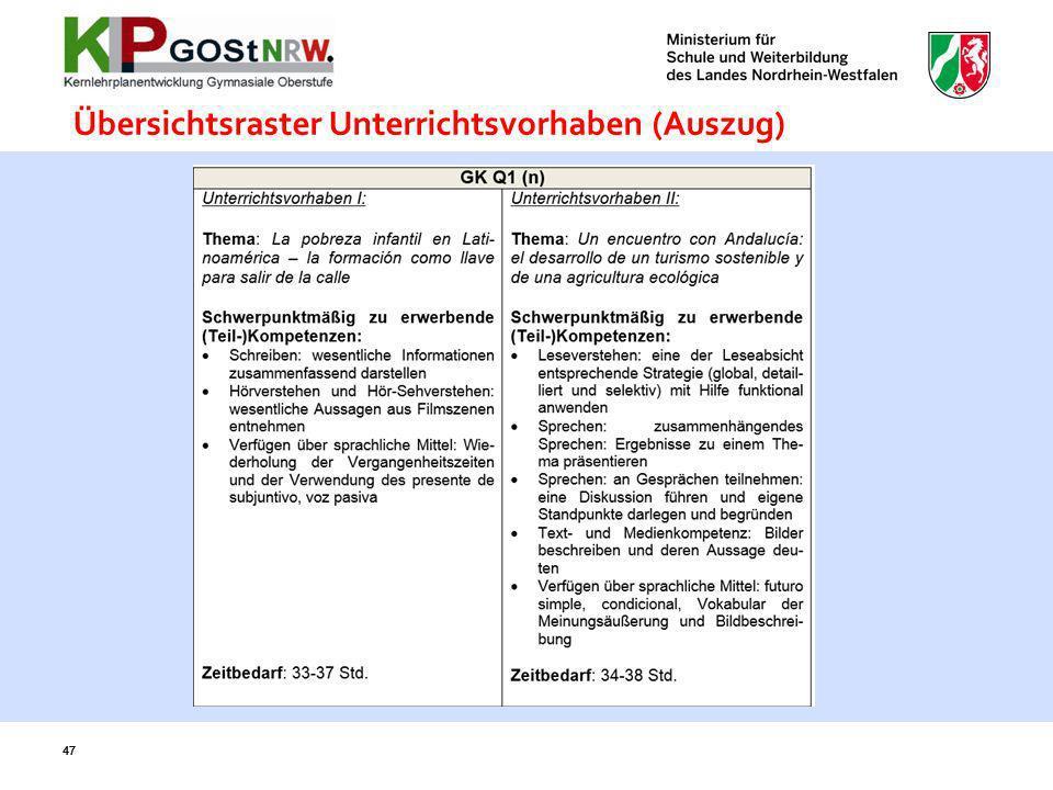 Übersichtsraster Unterrichtsvorhaben (Auszug)