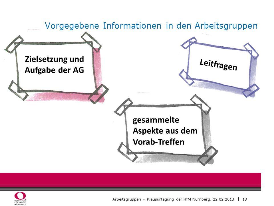 Vorgegebene Informationen in den Arbeitsgruppen