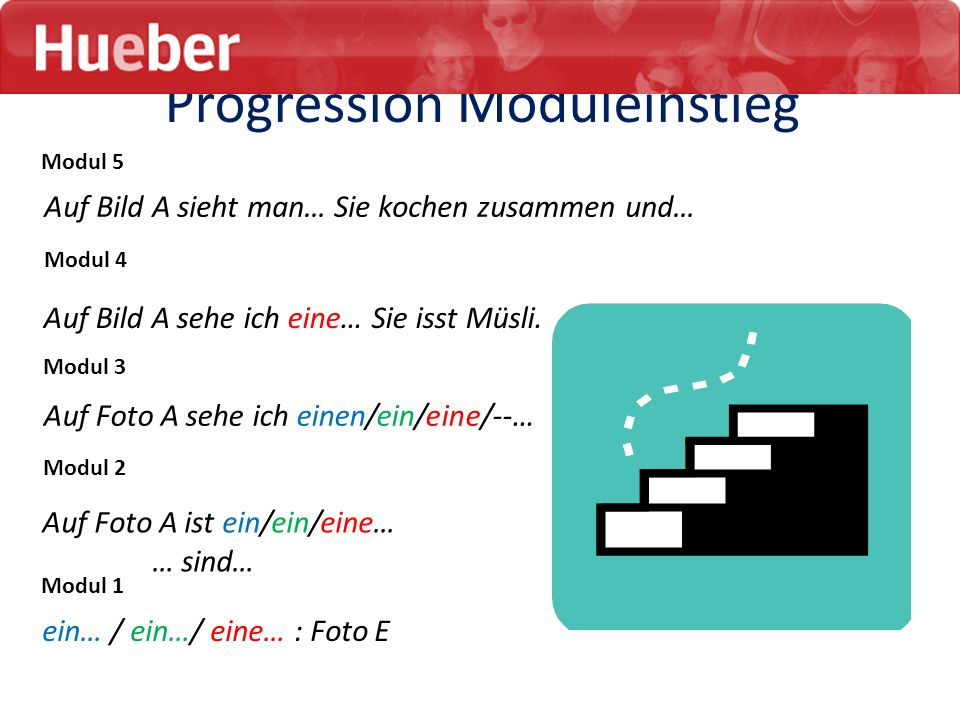 Progression Moduleinstieg