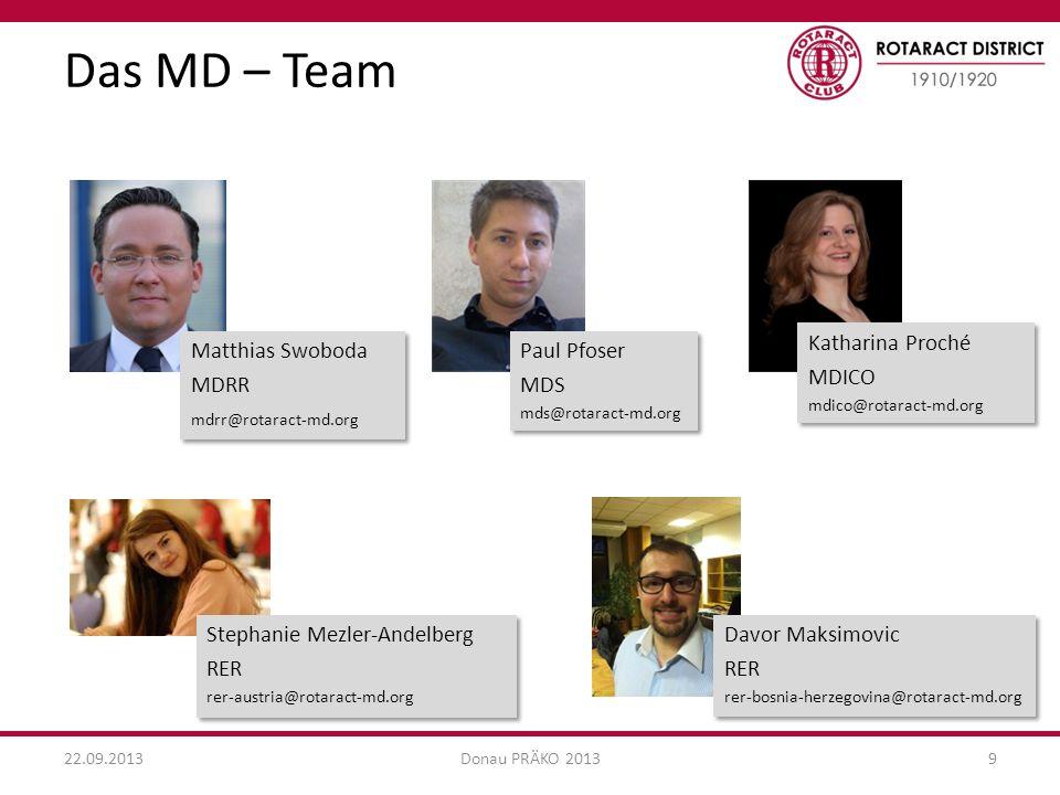 Das MD – Team Katharina Proché MDICO Matthias Swoboda