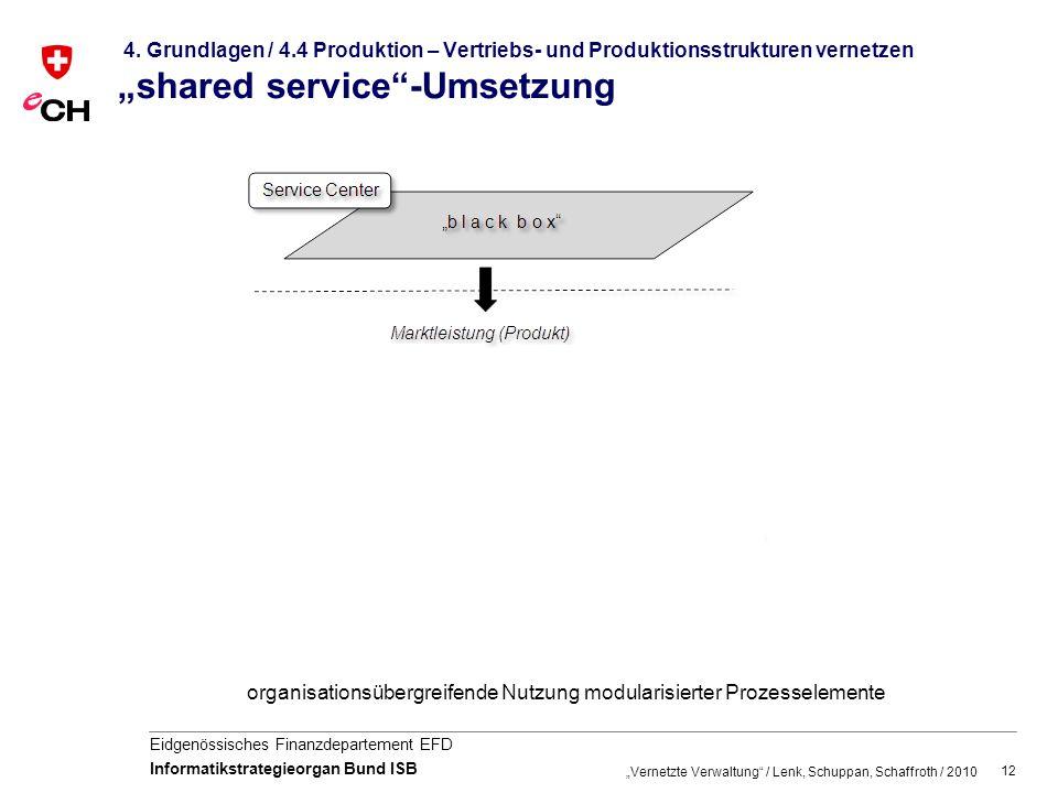 organisationsübergreifende Nutzung modularisierter Prozesselemente