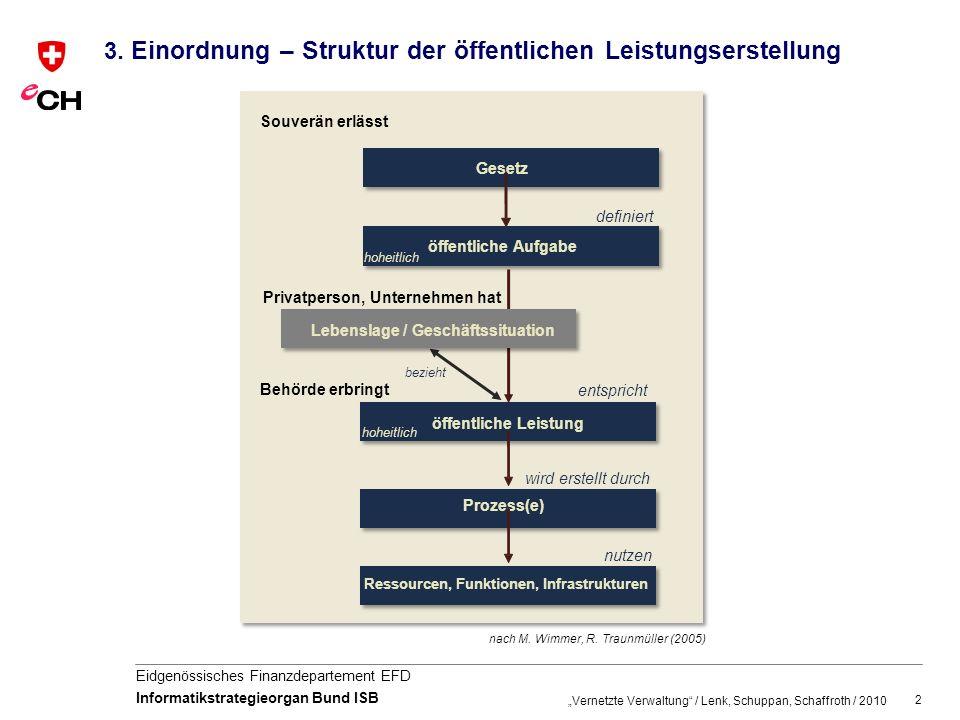3. Einordnung – Struktur der öffentlichen Leistungserstellung