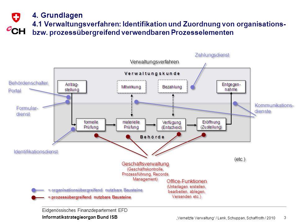 4. Grundlagen 4.1 Verwaltungsverfahren: Identifikation und Zuordnung von organisations- bzw. prozessübergreifend verwendbaren Prozesselementen