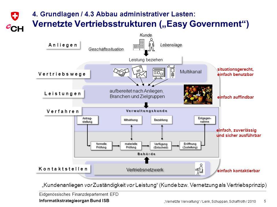 """4. Grundlagen / 4.3 Abbau administrativer Lasten: Vernetzte Vertriebsstrukturen (""""Easy Government )"""