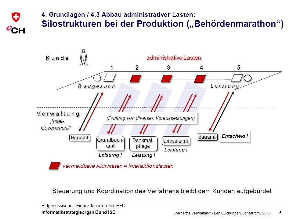 """4. Grundlagen / 4.3 Abbau administrativer Lasten: Silostrukturen bei der Produktion (""""Behördenmarathon )"""