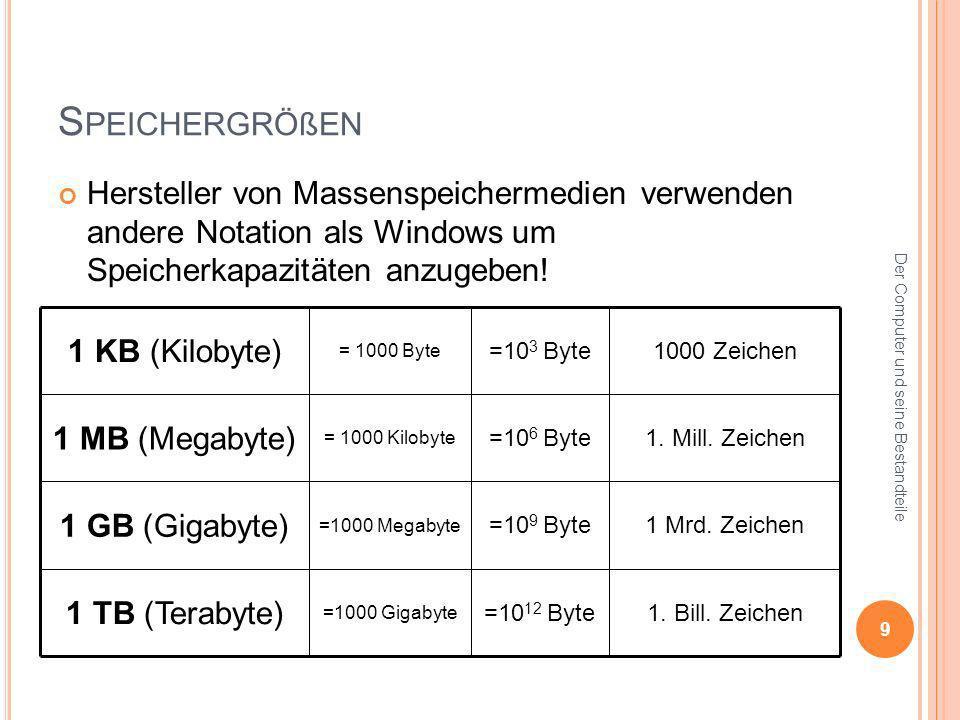 Speichergrößen Hersteller von Massenspeichermedien verwenden andere Notation als Windows um Speicherkapazitäten anzugeben!