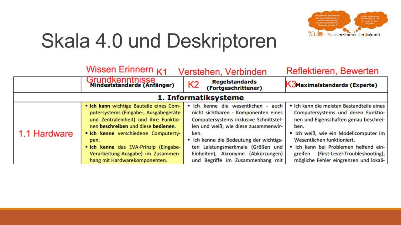 Skala 4.0 und Deskriptoren
