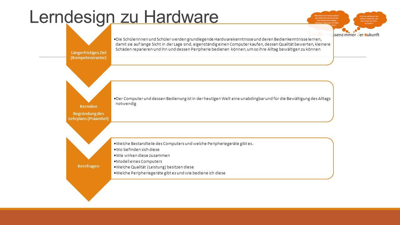 Lerndesign zu Hardware