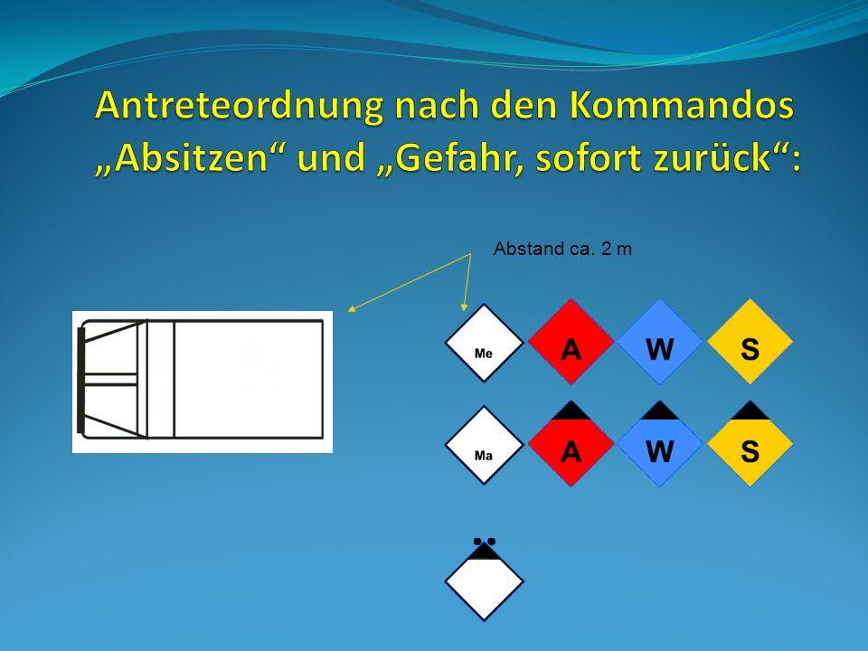 """Antreteordnung nach den Kommandos """"Absitzen und """"Gefahr, sofort zurück :"""