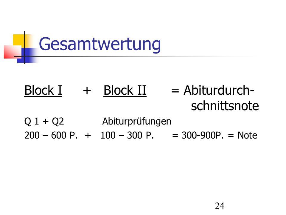 Gesamtwertung Block I + Block II = Abiturdurch- schnittsnote