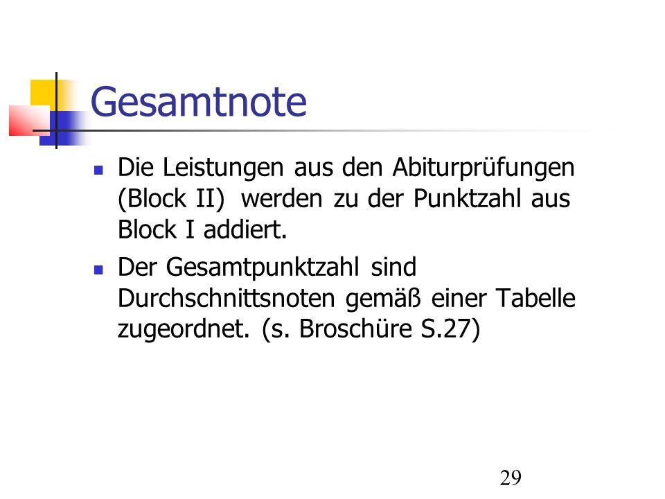 Gesamtnote Die Leistungen aus den Abiturprüfungen (Block II) werden zu der Punktzahl aus Block I addiert.