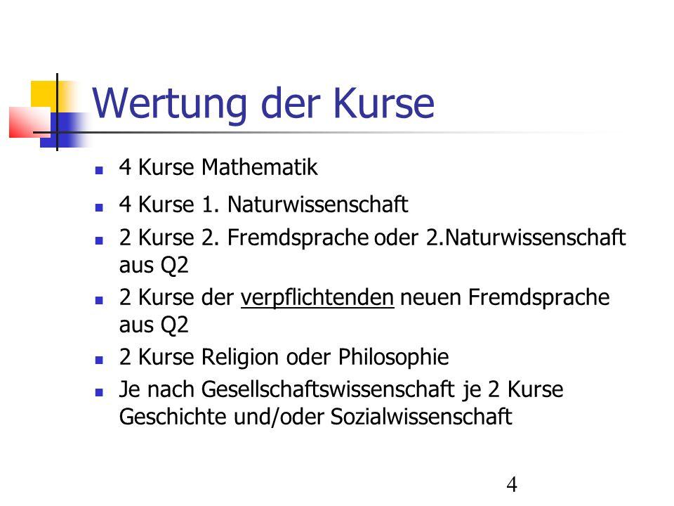 Wertung der Kurse 4 Kurse Mathematik 4 Kurse 1. Naturwissenschaft