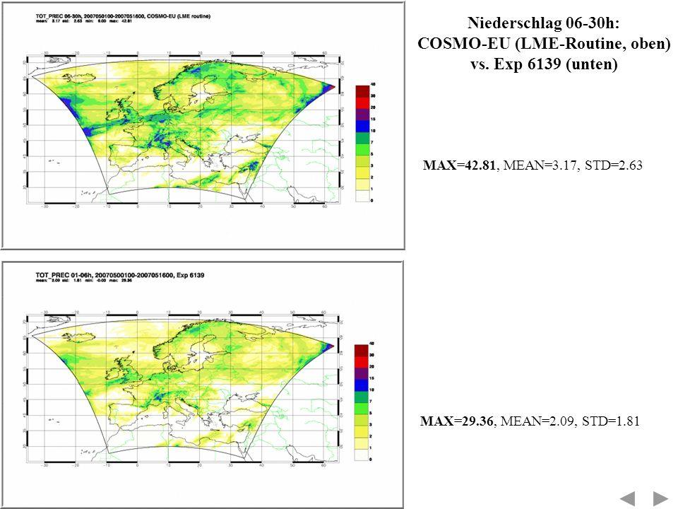 Niederschlag 06-30h: COSMO-EU (LME-Routine, oben) vs. Exp 6139 (unten)