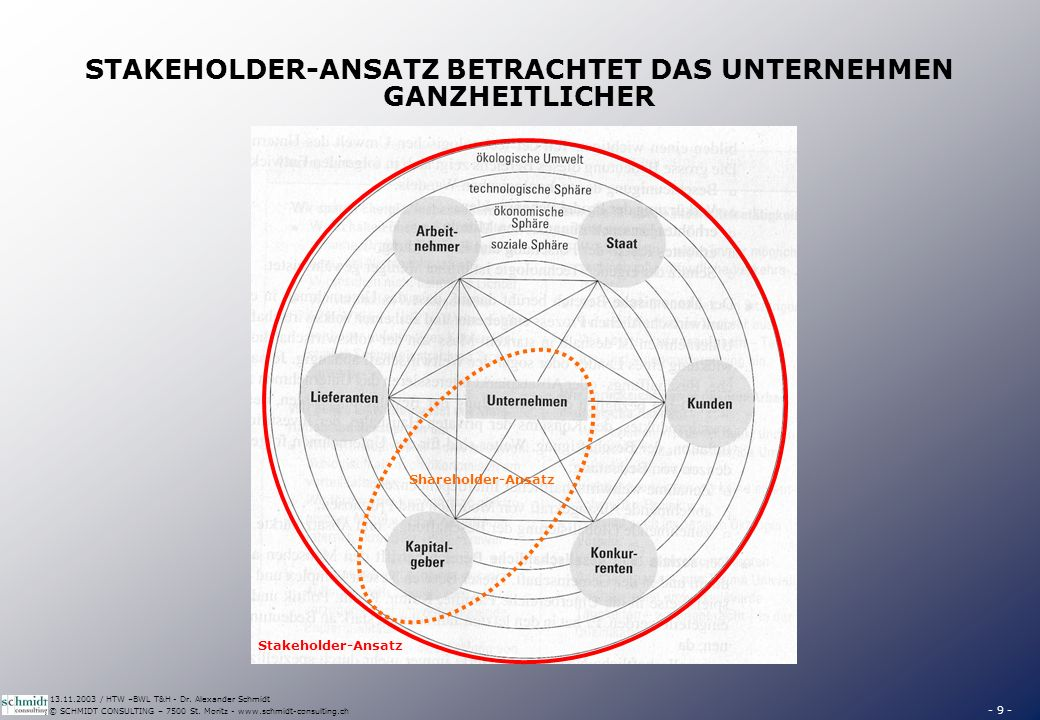 DEFINITION DES STAKEHOLDER VALUES