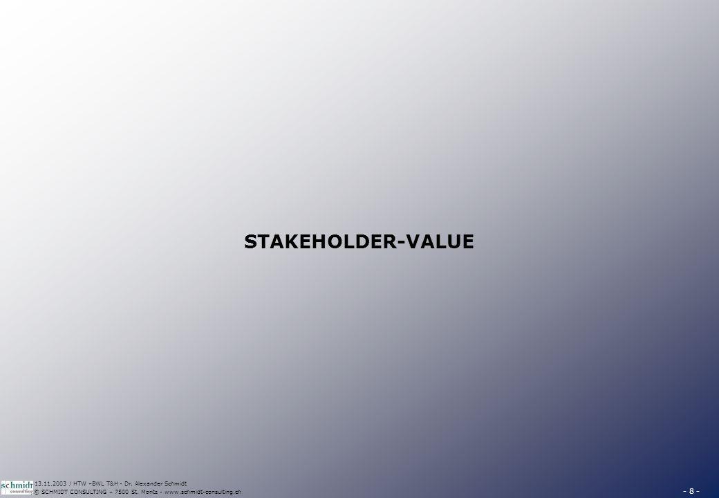 STAKEHOLDER-ANSATZ BETRACHTET DAS UNTERNEHMEN GANZHEITLICHER