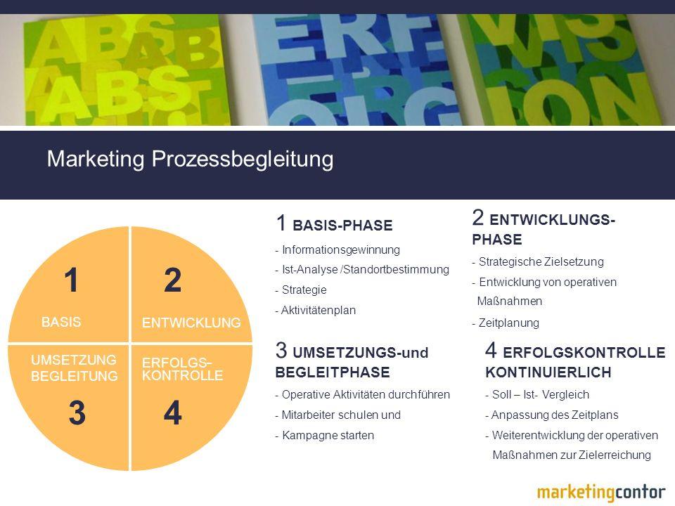 1 2 3 4 Marketing Prozessbegleitung 2 ENTWICKLUNGS- PHASE