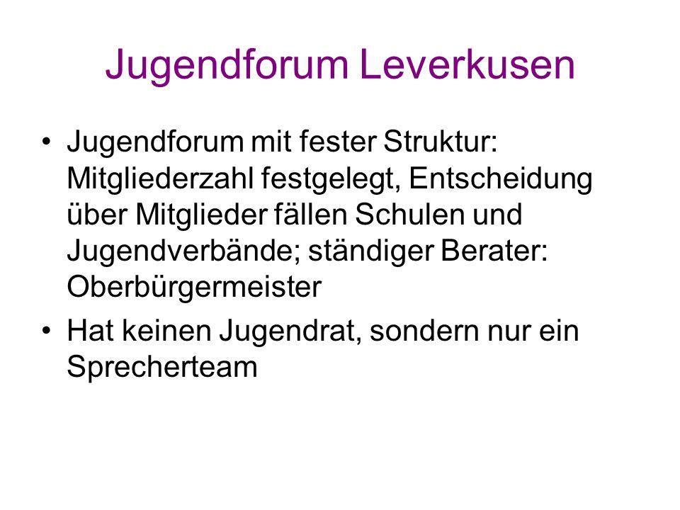 Jugendforum Leverkusen