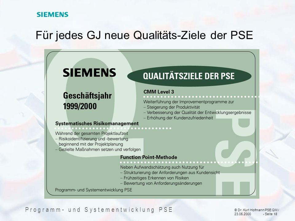 Für jedes GJ neue Qualitäts-Ziele der PSE