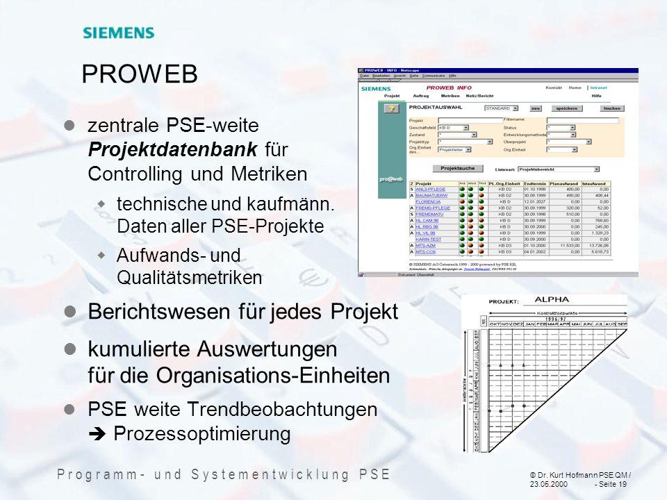 PROWEB Berichtswesen für jedes Projekt