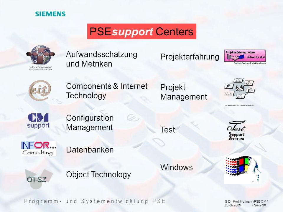 PSEsupport Centers Aufwandsschätzung und Metriken Projekterfahrung