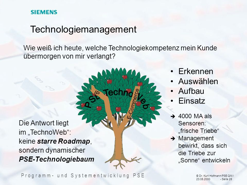 Technologiemanagement