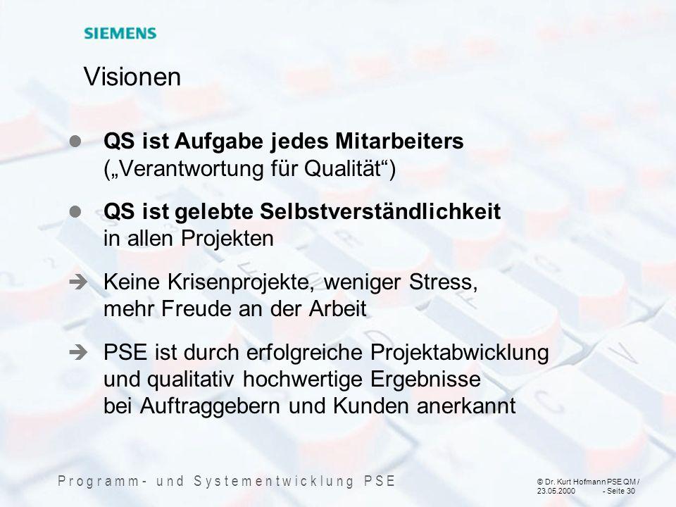 """Visionen QS ist Aufgabe jedes Mitarbeiters (""""Verantwortung für Qualität ) QS ist gelebte Selbstverständlichkeit in allen Projekten."""