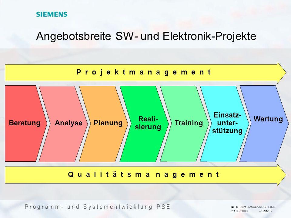 Angebotsbreite SW- und Elektronik-Projekte
