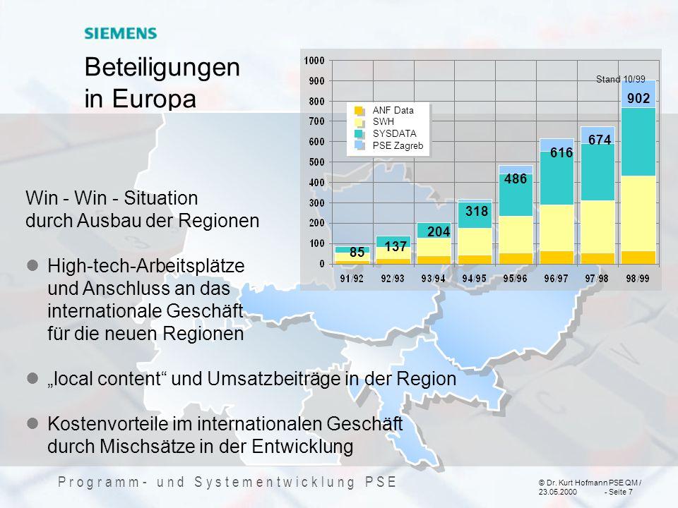 Beteiligungen in Europa