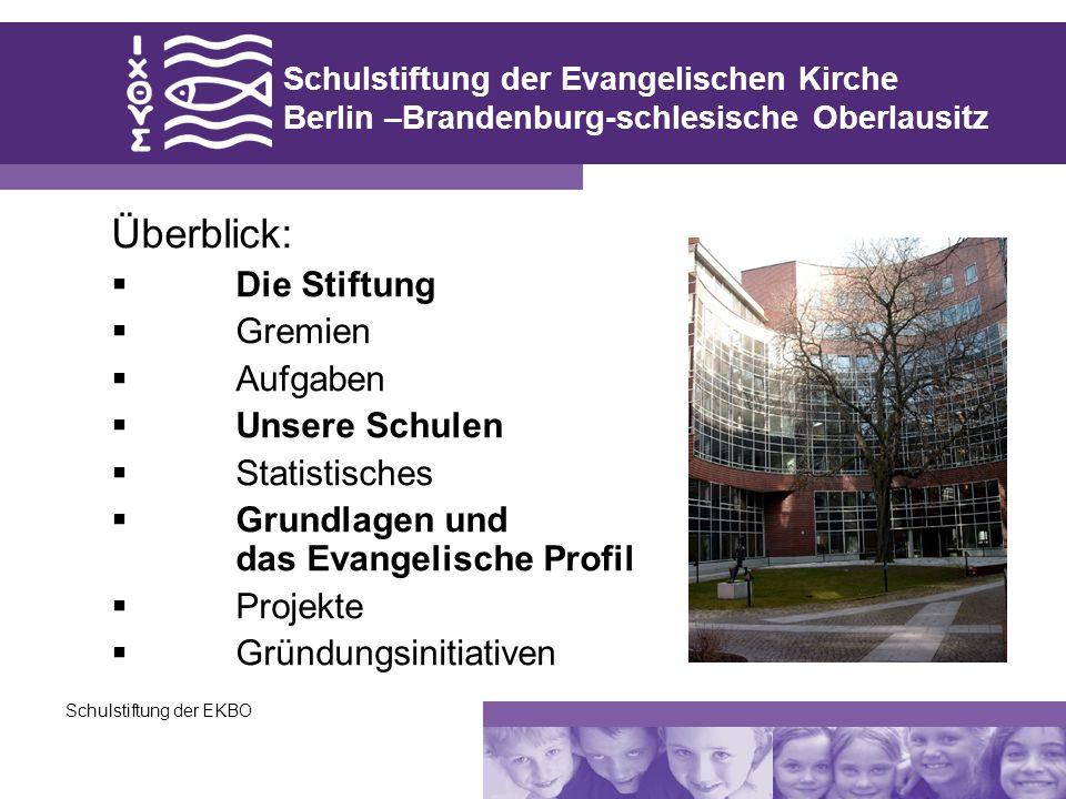 Überblick: Die Stiftung Gremien Aufgaben Unsere Schulen Statistisches