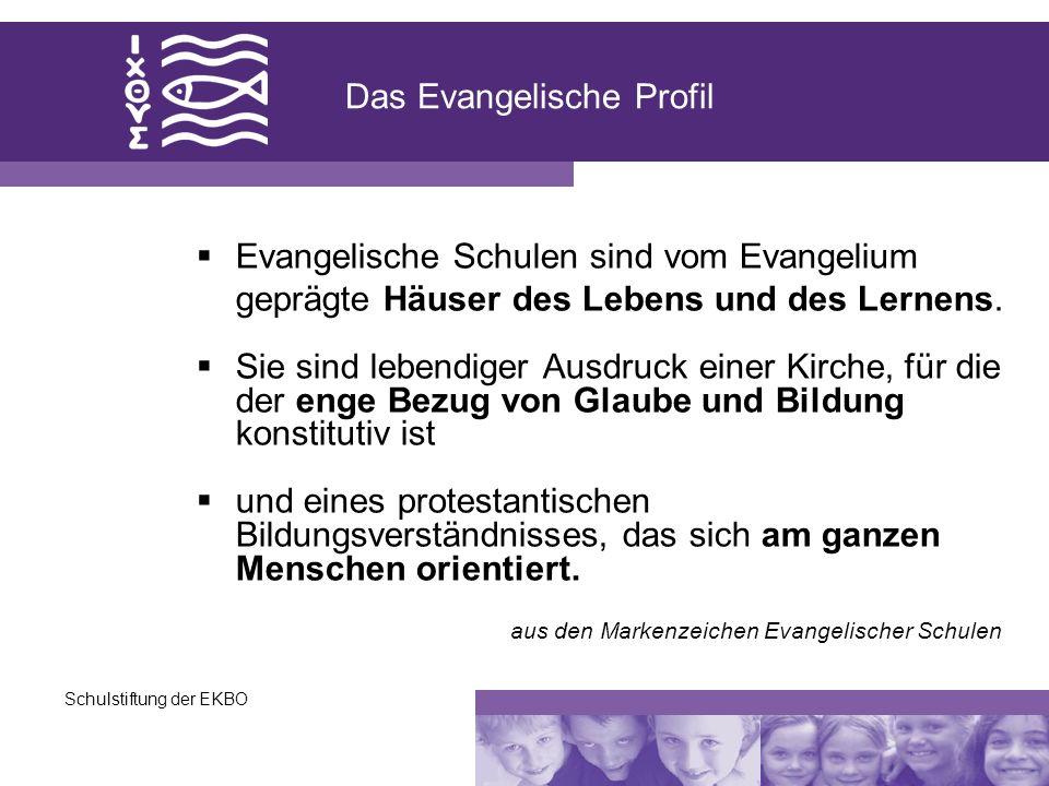 Das Evangelische Profil