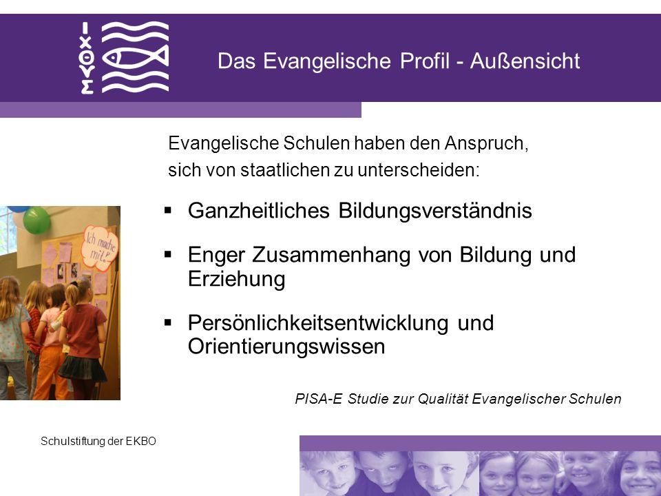 Das Evangelische Profil - Außensicht