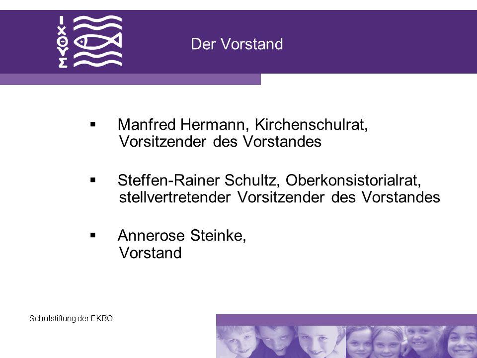 Manfred Hermann, Kirchenschulrat, Vorsitzender des Vorstandes