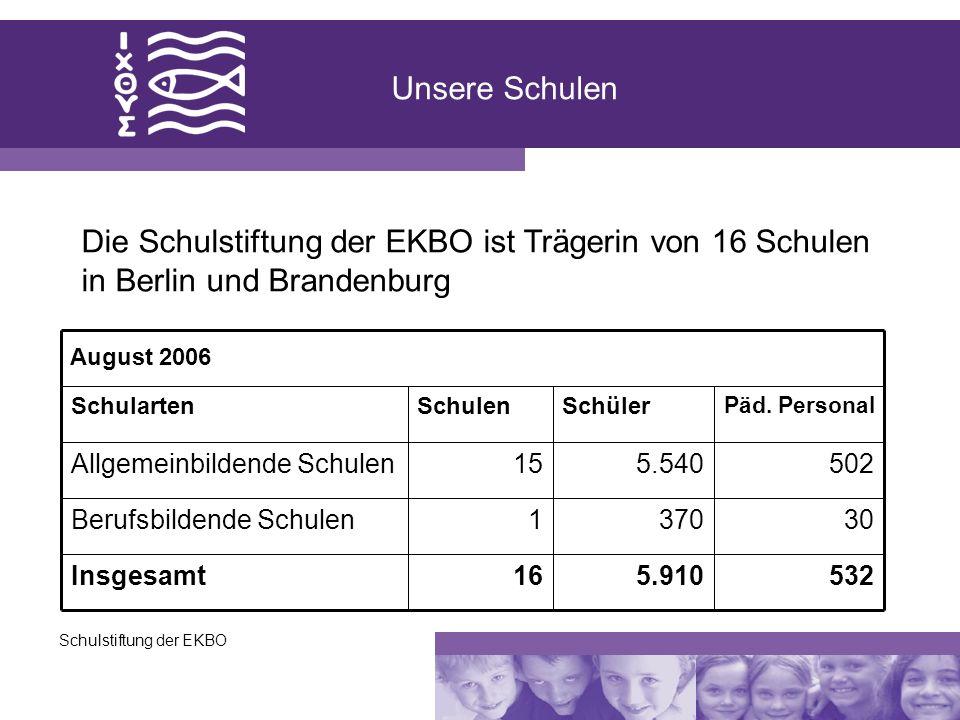 Die Schulstiftung der EKBO ist Trägerin von 16 Schulen