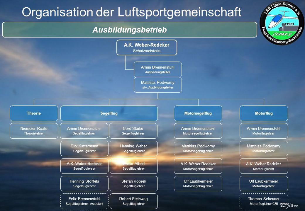 Organisation der Luftsportgemeinschaft