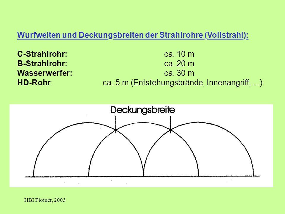 Wurfweiten und Deckungsbreiten der Strahlrohre (Vollstrahl): C-Strahlrohr: ca. 10 m B-Strahlrohr: ca. 20 m Wasserwerfer: ca. 30 m HD-Rohr: ca. 5 m (Entstehungsbrände, Innenangriff, ...)