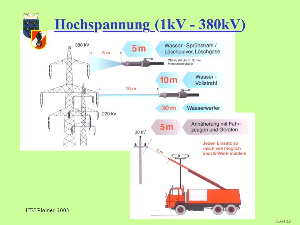 Hochspannung (1kV - 380kV) HBI Ploiner, 2003 Folie 3.2.5