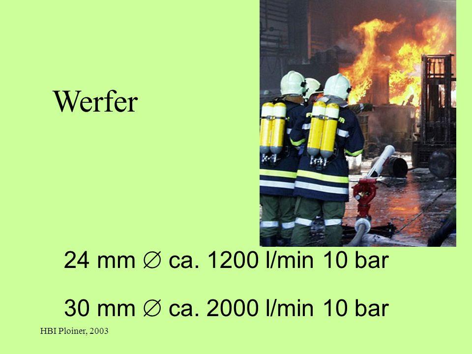 Werfer 24 mm  ca. 1200 l/min 10 bar 30 mm  ca. 2000 l/min 10 bar