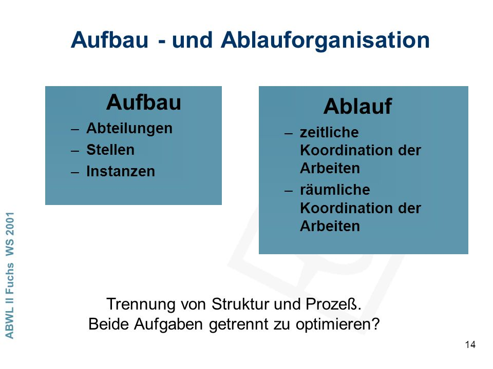 Aufbau - und Ablauforganisation