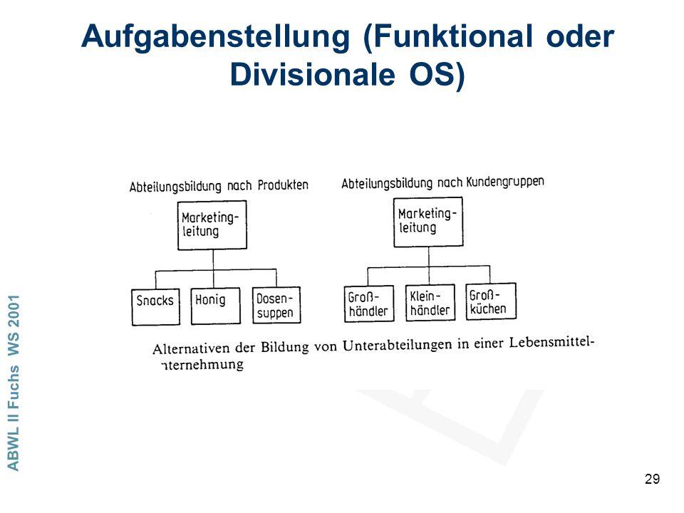 Aufgabenstellung (Funktional oder Divisionale OS)