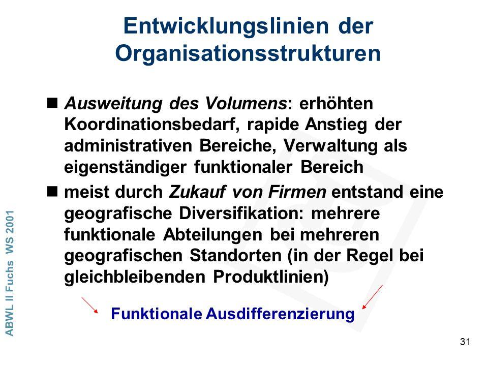 Entwicklungslinien der Organisationsstrukturen