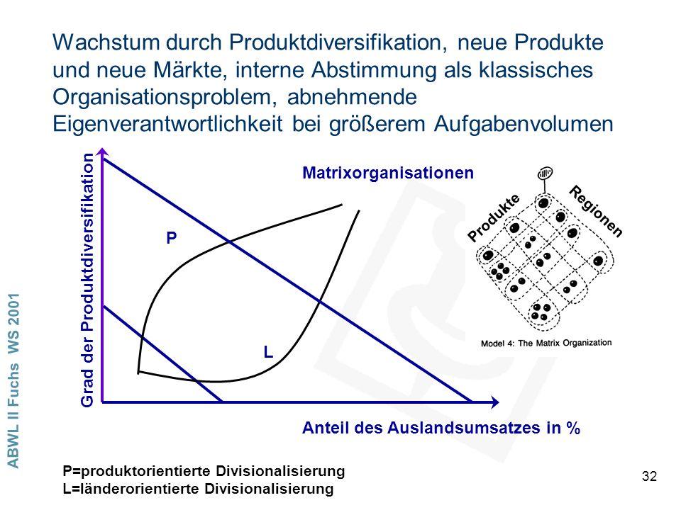 Wachstum durch Produktdiversifikation, neue Produkte und neue Märkte, interne Abstimmung als klassisches Organisationsproblem, abnehmende Eigenverantwortlichkeit bei größerem Aufgabenvolumen