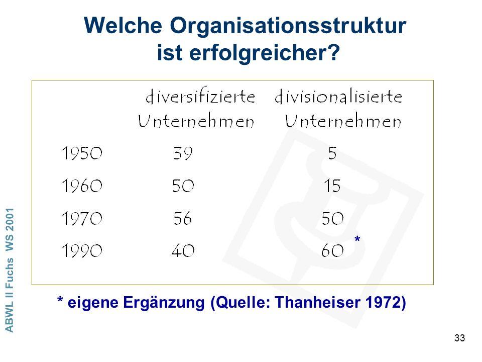 Welche Organisationsstruktur ist erfolgreicher