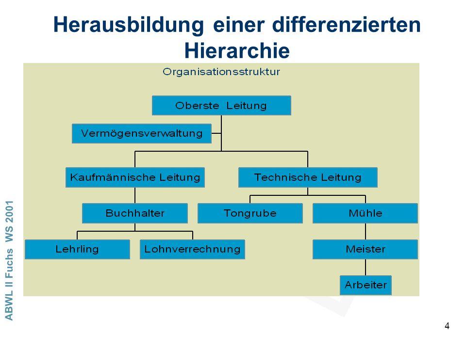 Herausbildung einer differenzierten Hierarchie