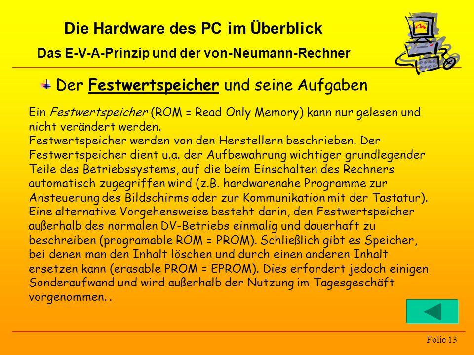 Die Hardware des PC im Überblick