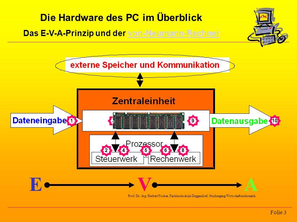 E V A Die Hardware des PC im Überblick
