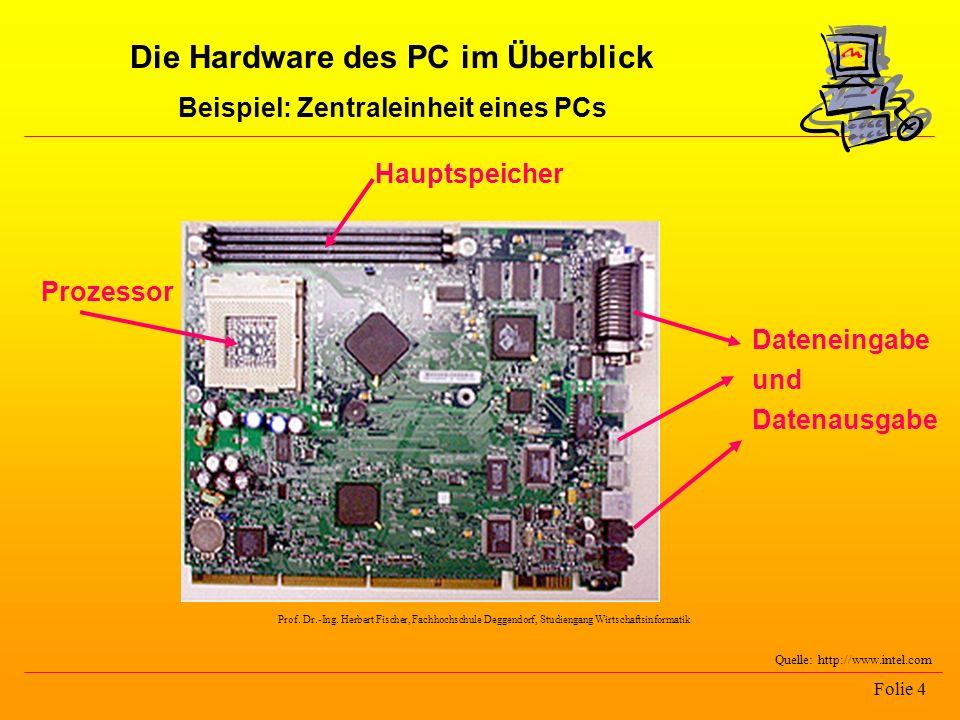 Die Hardware des PC im Überblick Beispiel: Zentraleinheit eines PCs