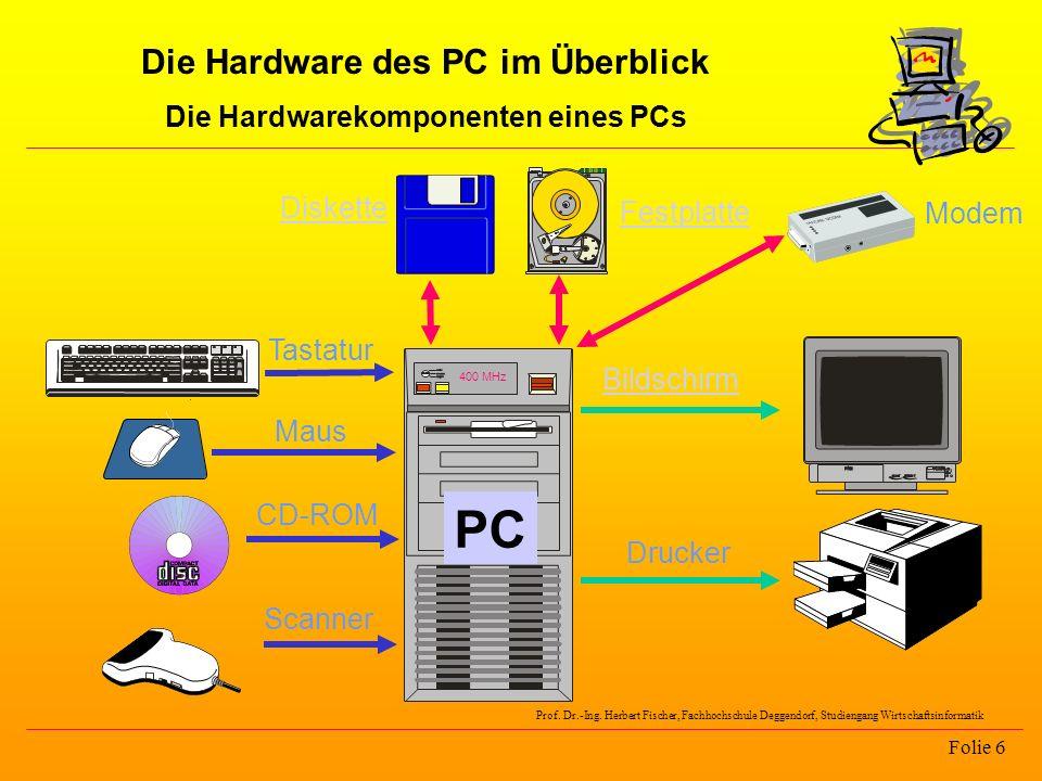 Die Hardware des PC im Überblick Die Hardwarekomponenten eines PCs