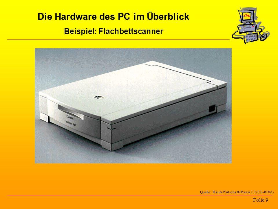 Die Hardware des PC im Überblick Beispiel: Flachbettscanner