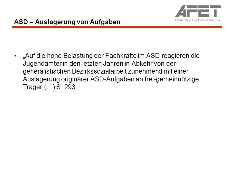 ASD – Auslagerung von Aufgaben