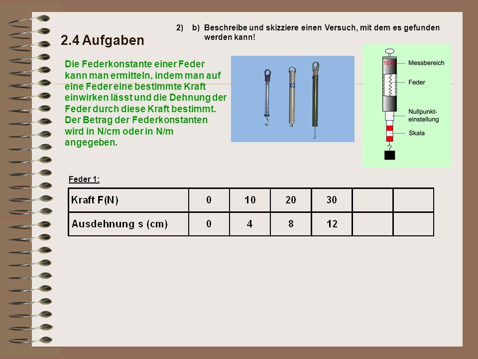 2) b) Beschreibe und skizziere einen Versuch, mit dem es gefunden werden kann! 2.4 Aufgaben.